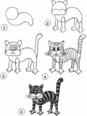 Cara Menggambar Anak Kucing Dengan Pensil Selangkah Demi Selangkah