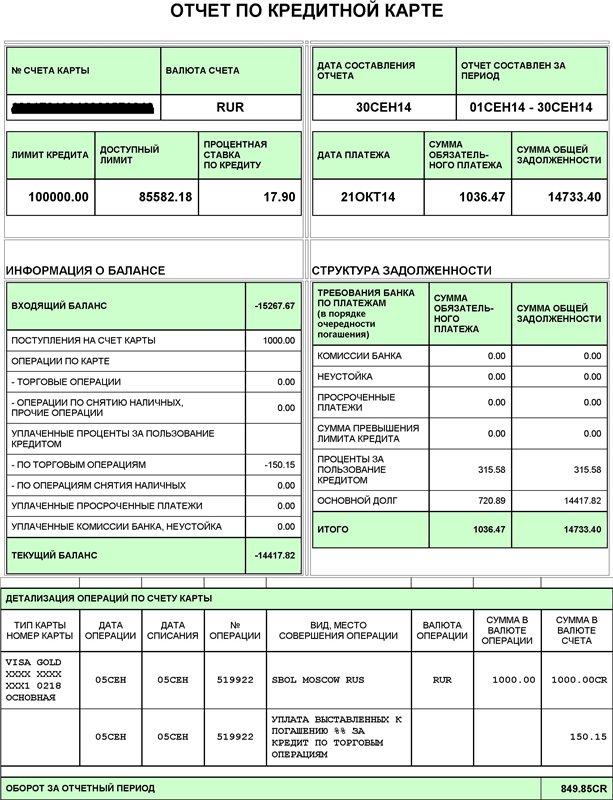 как узнать задолженность по кредитной карте сбербанка через смс кредит 20000 без справок о доходах