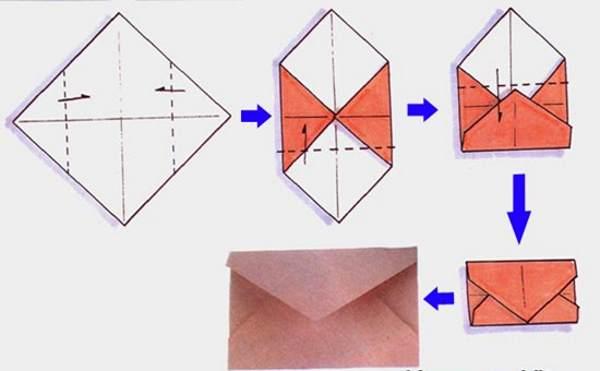 latest design buying now on feet at Sobre de papel A3. Cómo hacer un sobre de papel. Clases ...